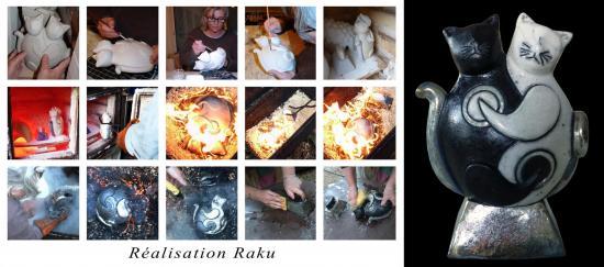Plaquette raku chats debouts